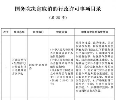 国务院关于取消和下放一批行政许可事项的决定