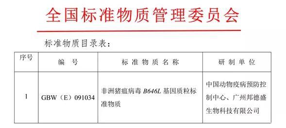 中国动物疫病预防控制中心研制的《非洲猪瘟病毒B646L基因质粒标准物质》获得国家标...
